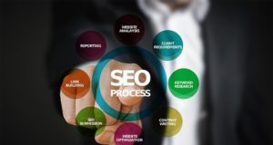 5 Reasons your Website Needs an SEO Expert