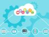 Cloud Architect Job Description