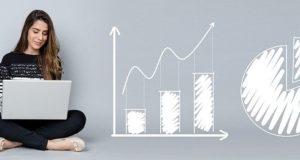 9 Best Creative Financial Strategies to Run Profitable Business