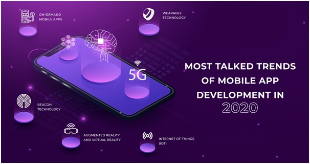 Most Talked Trends of Mobile App Development In 2020