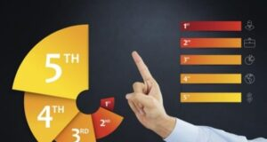 5 Foolproof Ways To Improve Website Ranking In 2020