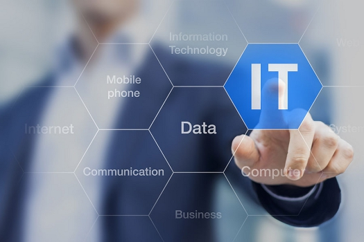 7 Types of Managed IT Services to Drive Your Business Success